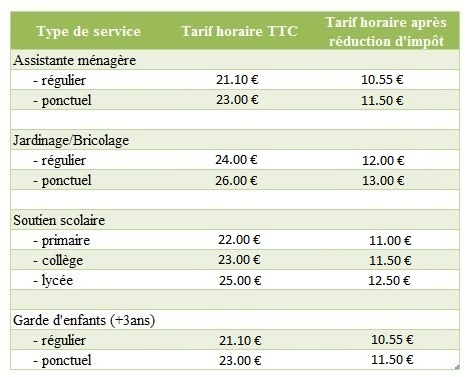 New 39 r services page principale for Jardinage a domicile tarif